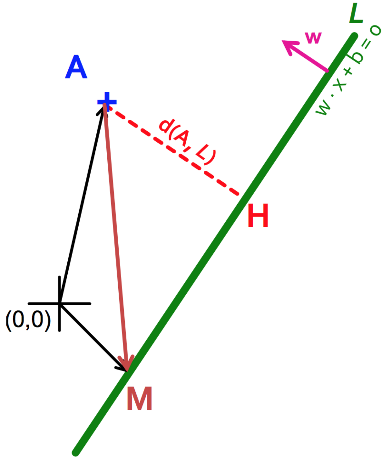 Support vector machines — Courses